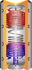 Buffervat met RVS tapspiraal, centrale laadbuis en 2 spiralen
